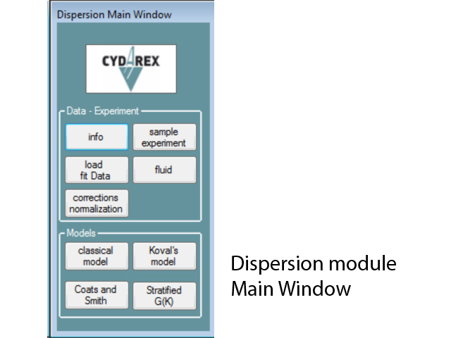 Dispersion module